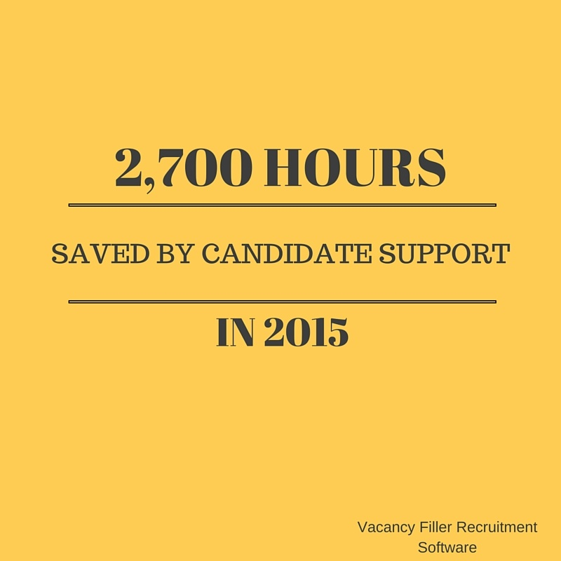 2700_HOURS_OF_SUPPORT_TIME_IN_2015.jpg